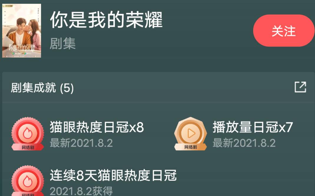 图片[2]-央媒又点名《你是我的荣耀》了,可为何每次都只夸了杨洋-番号都
