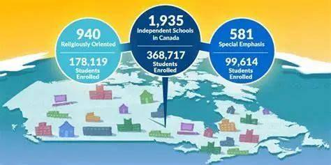 90%的家庭去加拿大留学前,可能会有这几个疑问,来看看?