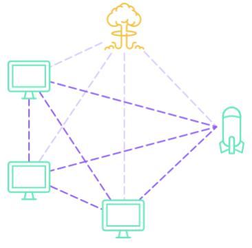 Web3才是互联网本该有的样子  第4张 Web3才是互联网本该有的样子 币圈信息