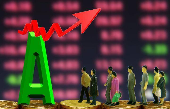 中国股市:买股票前K线都不会看?注定给股市送钱