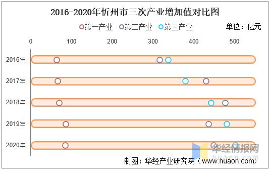 2020人均GDP排名_神木人均存款第一!2021百强县+陕西77县31区GDP排名出炉
