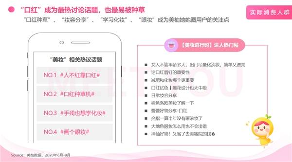 美柚彩妆调研:口红为女性日常出门随身必备彩妆单品TOP1