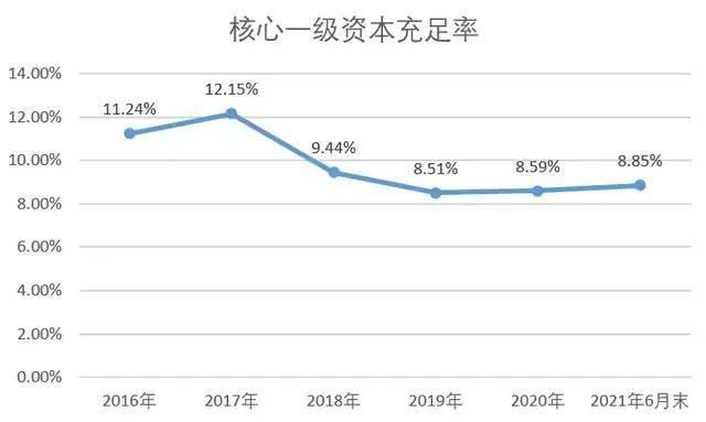 中原银行仍押注住房贷款?远超红线的个人住房贷款占比继续上升