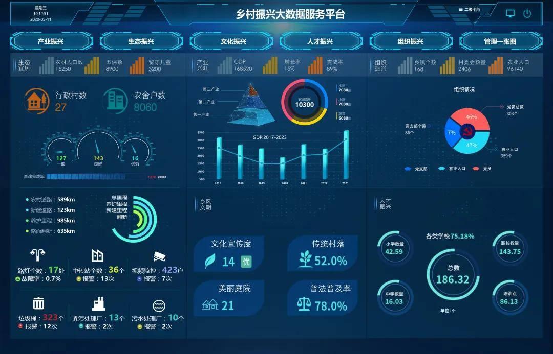 """再夺大奖!青岛卓尔软件开发有限公司荣获""""2021青岛信息化优秀解决方案奖"""""""
