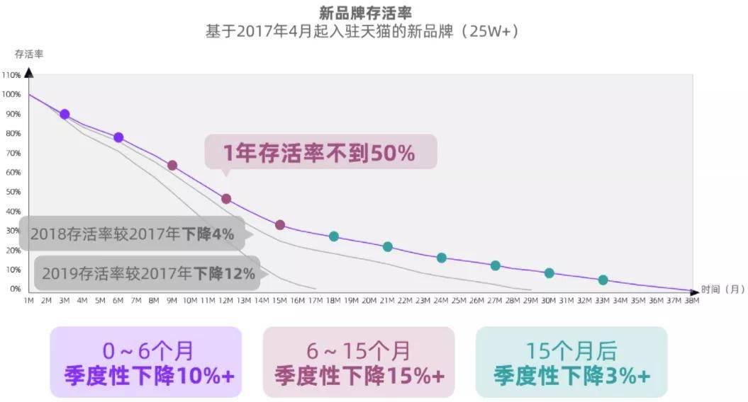 新品牌存活率仅9%,大多数活不过一年?我们和6岁的隅田川咖啡聊了聊