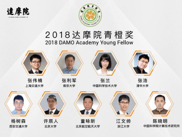 """2021年青橙奖名单公布,获奖者平均33岁,""""北大韦神""""榜上有名"""