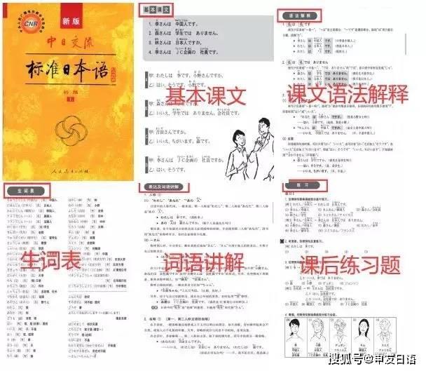 学日语,你一定要知道这几个常识!日语初学者自学注意事项!【申友日语】学习