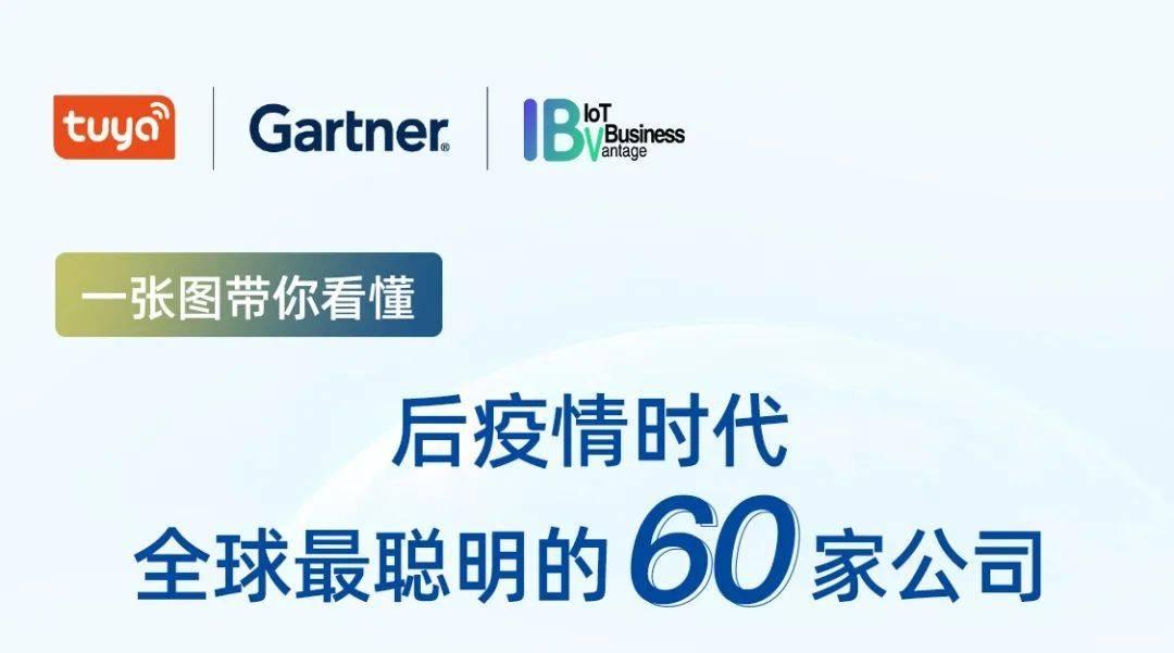 《后疫情时代,全球最聪明的60家公司》全球首发,这些企业上榜!
