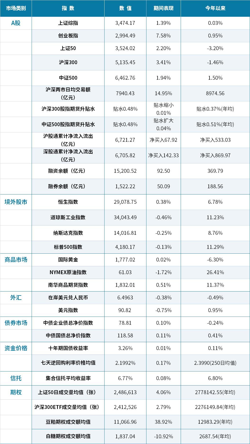 2021惠州各区一季度gdp_22省份一季度GDP 湖北增速第一,7省跑赢全国