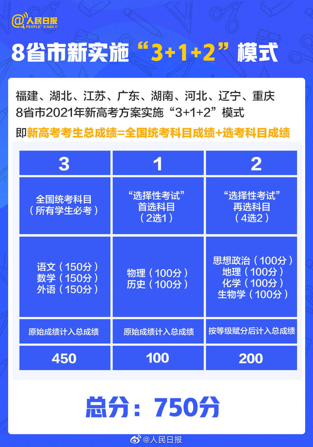 2021天津高考495分是什么水平 高考495分是很差吗 天津考一本难吗