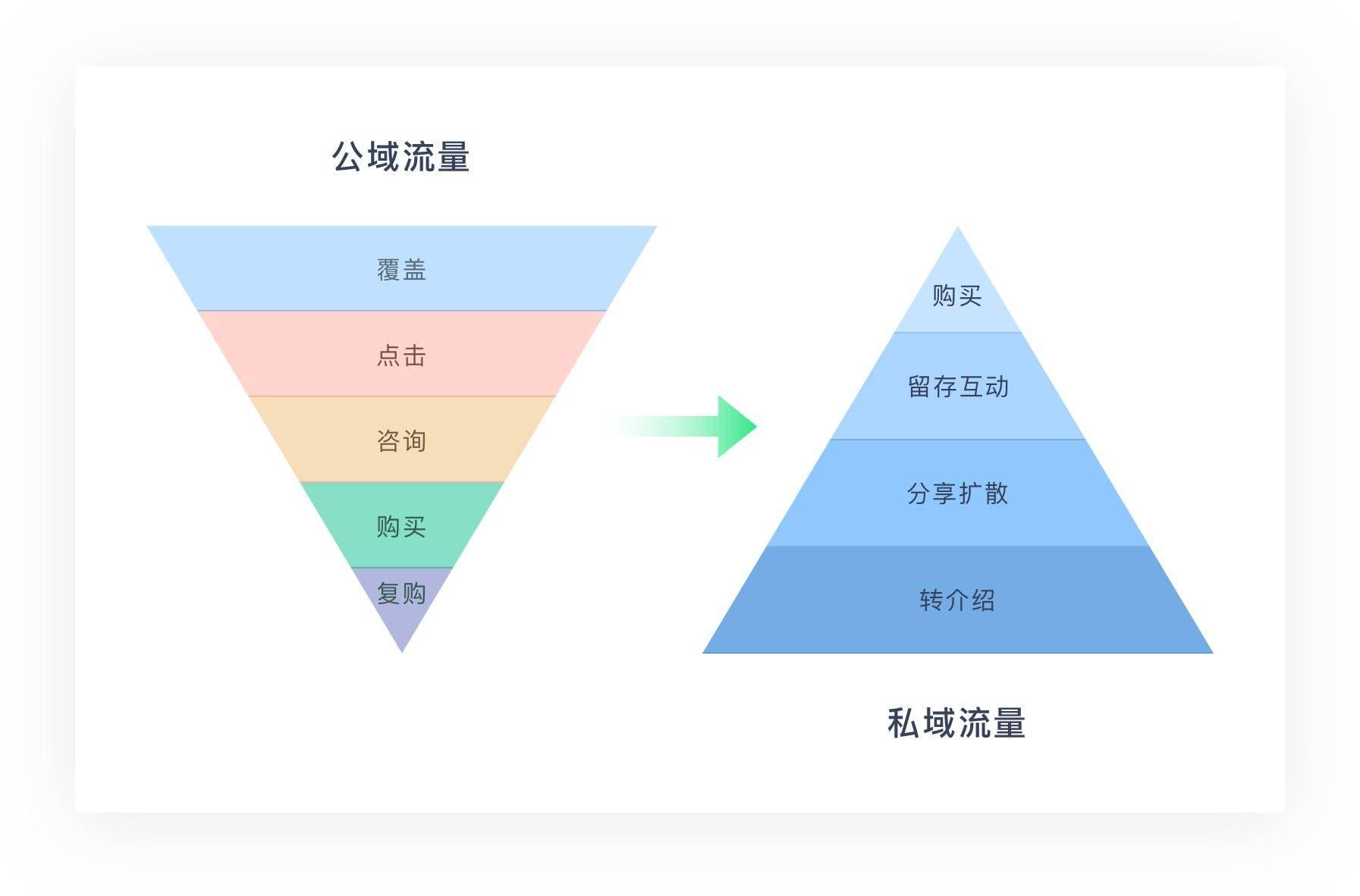 企业如何利用网络营销助力腾飞?(图2)