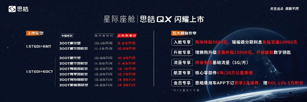 """9.69-14.39万元_年轻人的""""星际座舱""""_思皓QX闪耀上市"""