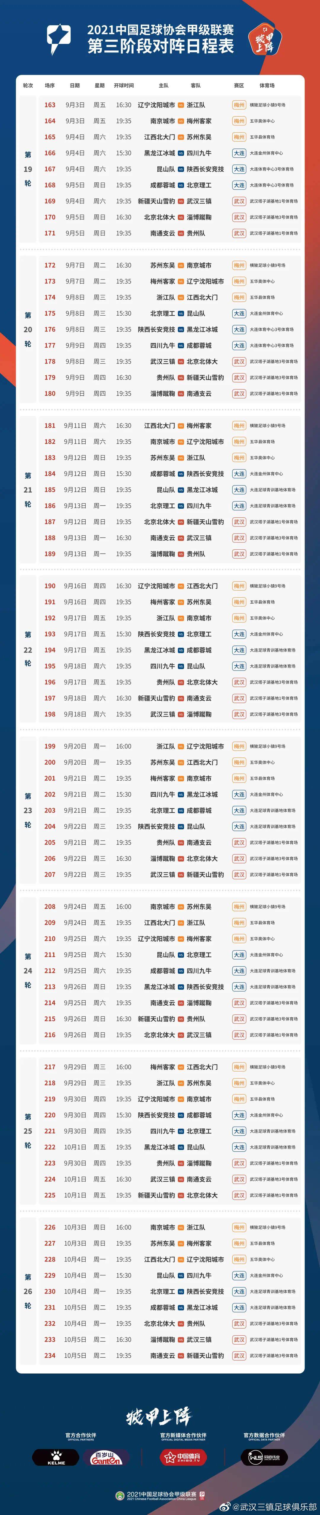 中甲第三阶段赛程:9月3日开赛10月5日结束 共踢8轮比赛