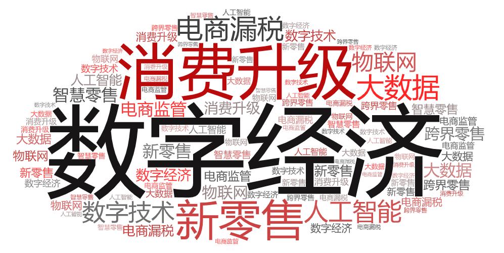 """剖析1.2万个""""两会""""关键词,中国商业创新""""黄金时代""""初现  新消费"""