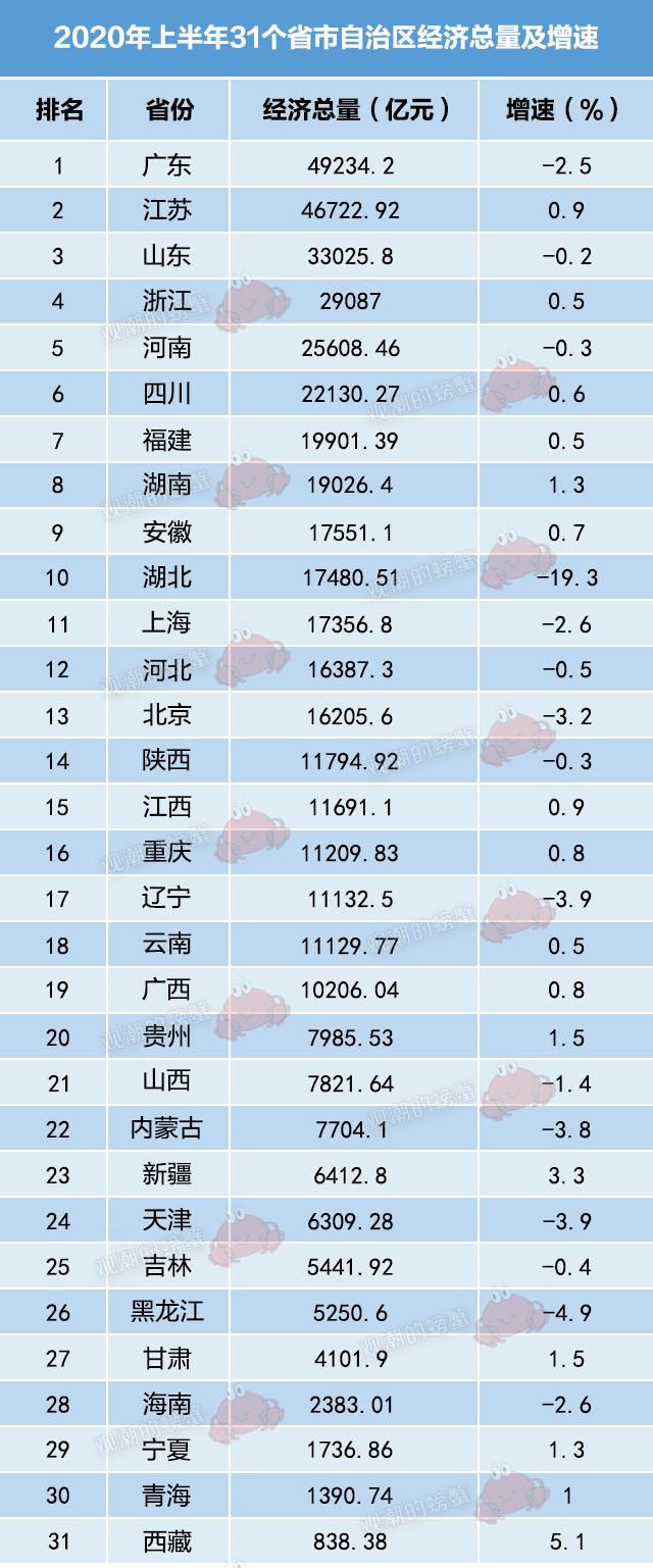 【三着妙棋——解密上半年湖南经济全国第八的背后】