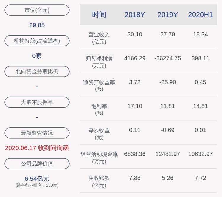 银宝山新:股东宝山鑫解除质押1815万股