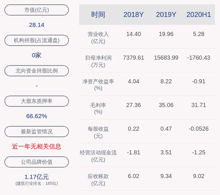 青龙管业:签订约9527万元钢管采购合同