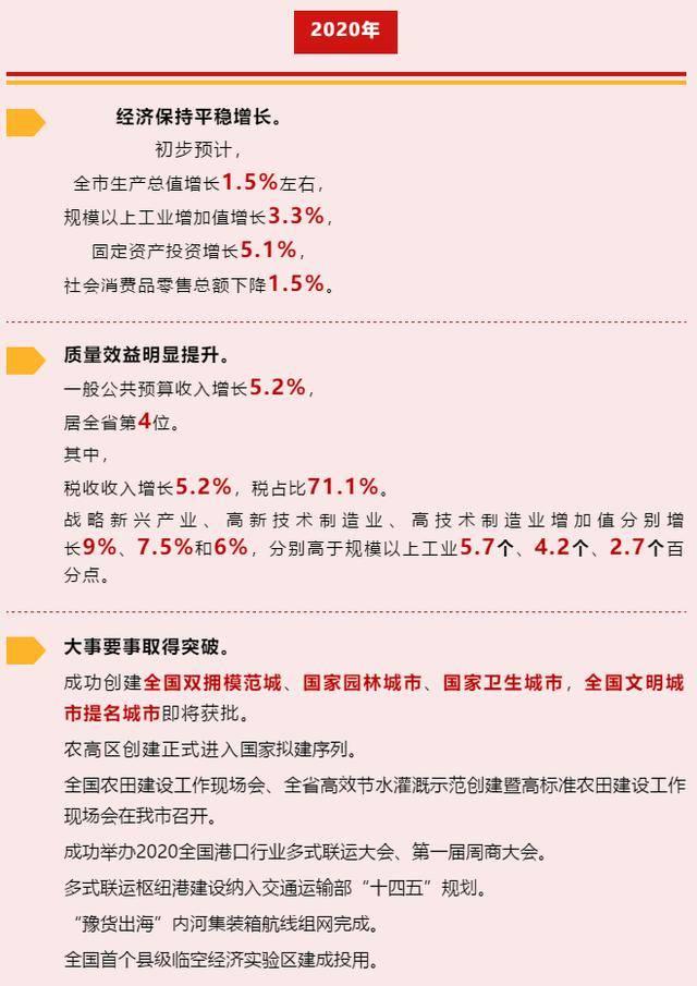 周口的gdp_河南18市人均可支配收入:焦作领先洛阳,周口副班长