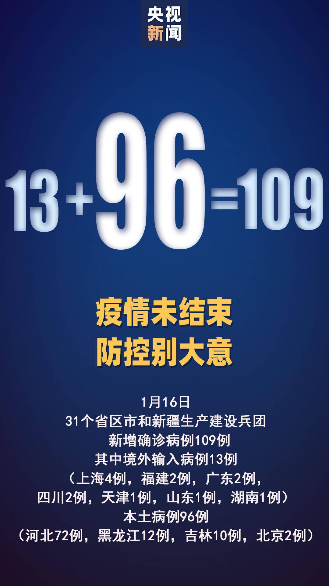 本土确诊+96!河北+72!1人曾前往广西多处工地