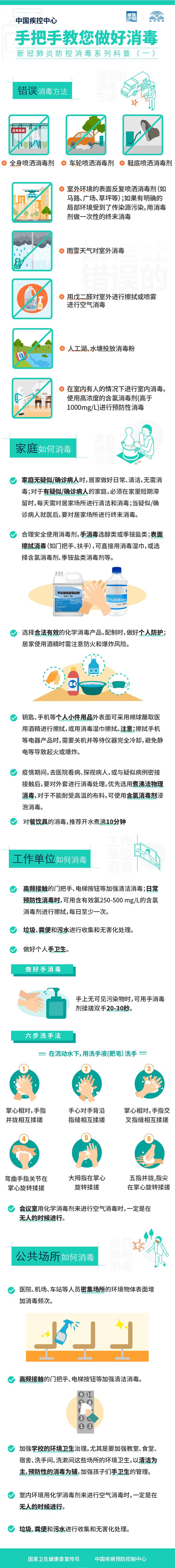 中国疾控中心手把手教您做好消毒