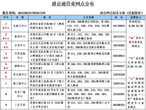 沈阳盛京通发布退款通知!