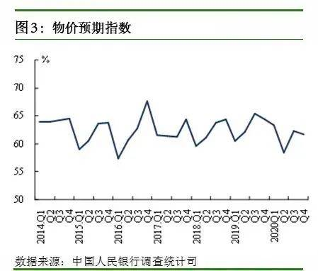 央行权威预测:一季度房价是涨是跌?开年福建这城房贷利率降幅领跑二线!  第3张
