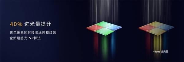 随手就能点亮黑夜?荣耀V40夜拍实测:RYYB大底+激光对焦加持完全不慌