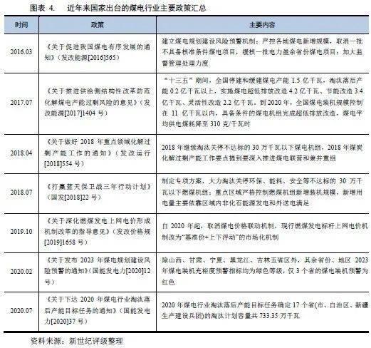 【行业研究】电气设备行业2021年度信用展望