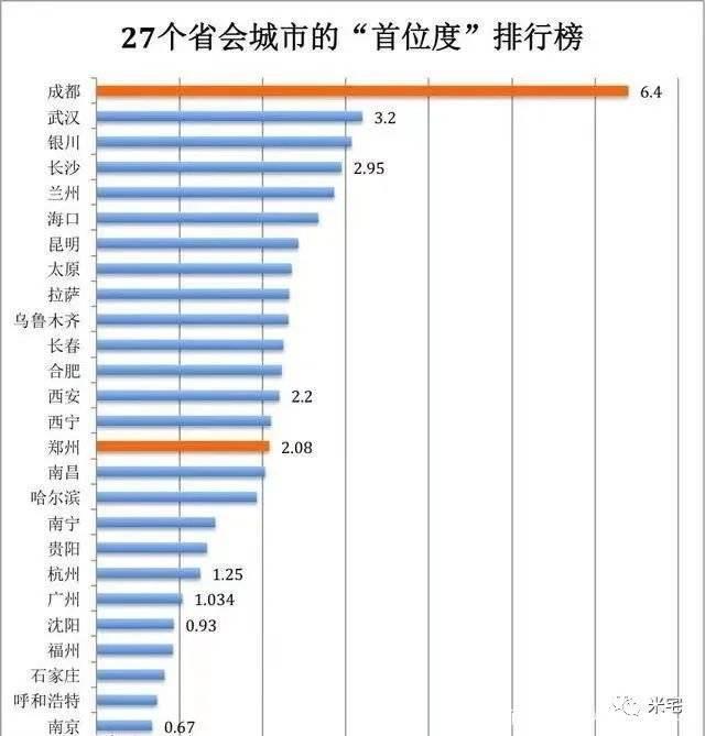 南京,一定是全国最惨的省会