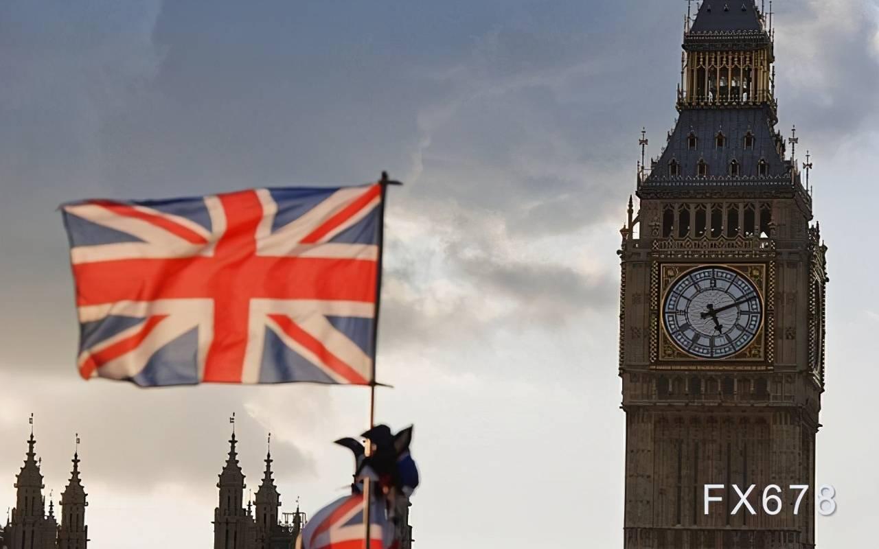 英国,或者说是经济受疫情冲击最大的发达国家。