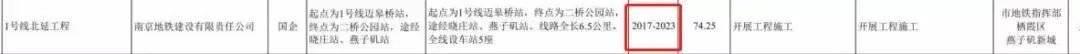 刚刚官方公布南京15条地铁最新动态!4条地铁可能延迟通车