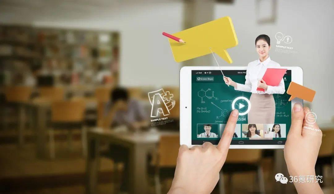 36氪研究院|2020年K12教育OMO模式研究报告