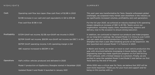 马斯克:芯片短缺可能影响公司生产!特斯拉第四季度财务报告低于预期,中国市场又降价17万元