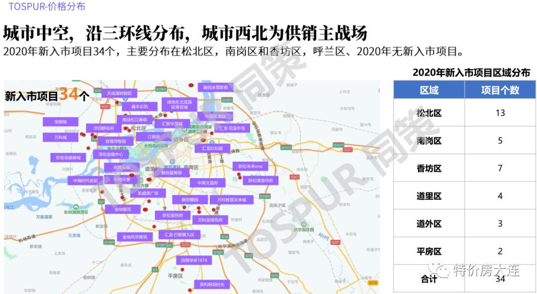 2021全国各城市gdp_2019全国城市gdp排名