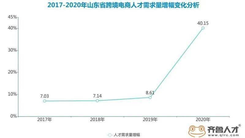青岛人口2021增长_2021青岛马拉松照片