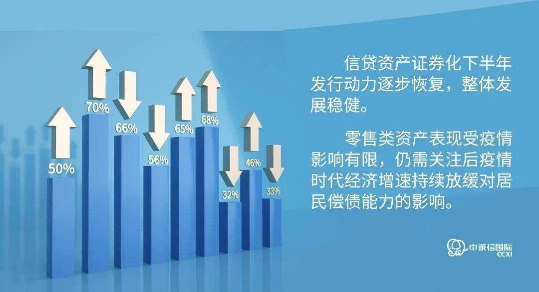 中国程心国际:2021年信贷资产证券化展望