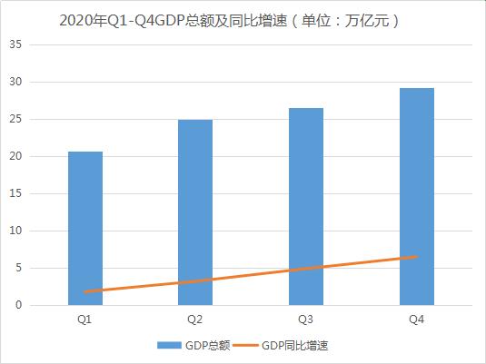 2020年全国各州市gdp_2020年全国GDP50强曝光,江苏9市入围 镇江...