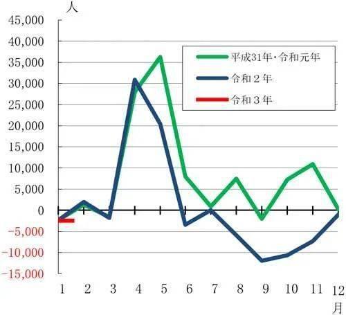 2020山东人口数量_山东人口分布图2020