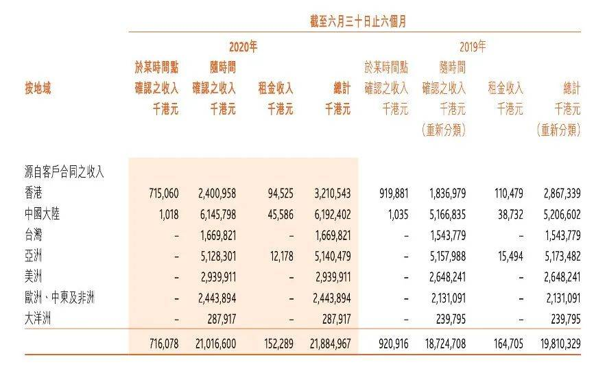 """顺丰控股旗下175亿港元""""牵手""""嘉里物流,复牌后,每日涨停,市值突破5300亿"""