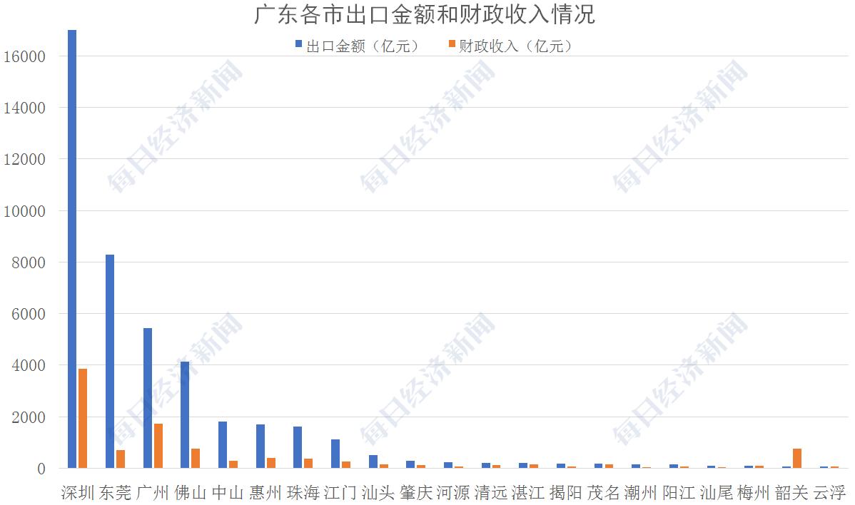 2018年嘉兴市经济总量财政收入_嘉兴市经济技术开发区