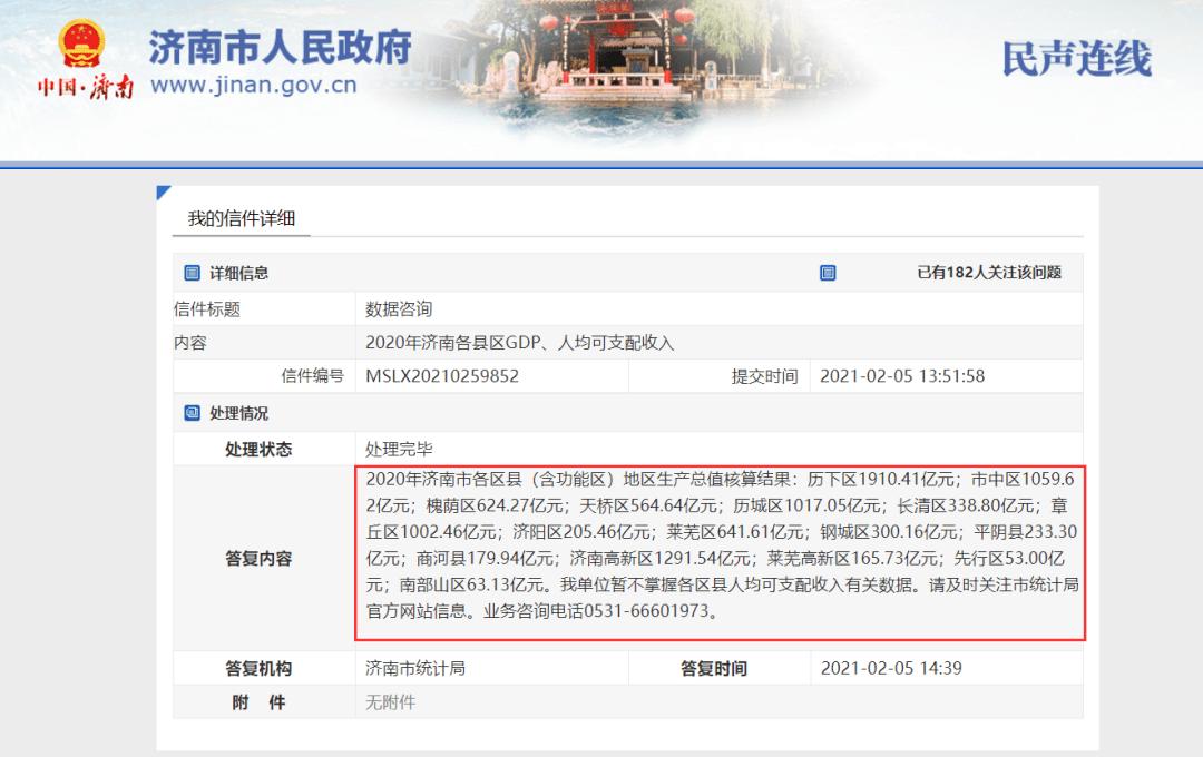 商河gdp_山东136个县市区GDP总排名来了!