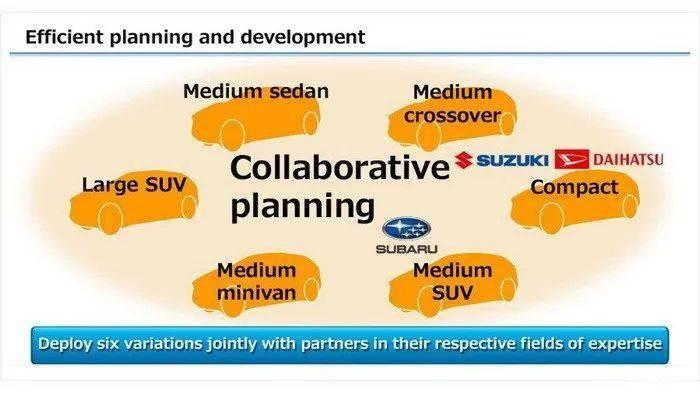 丰田计划今年在美国推出三款电气化产品_占比