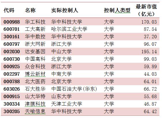 辰安科技2019经济总量排名_辰安科技企业标识