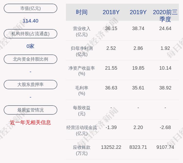 要怎么找可以上网赚钱的办法?交易异动!丽人丽妆:近3个交易日下跌20.29%