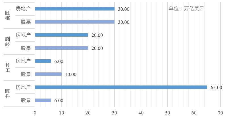 地均经济总量怎么算_环节地均压带