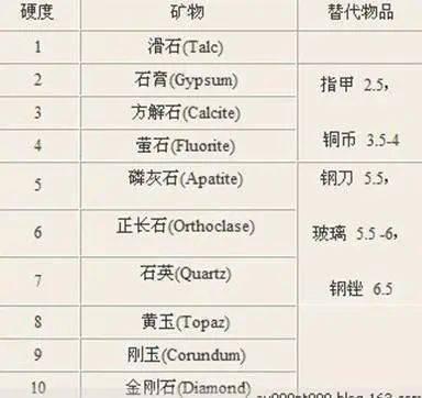 天顺app-首页【1.1.7】  第8张