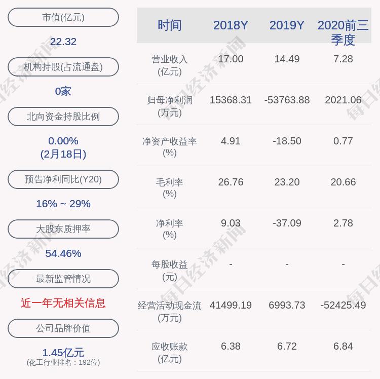 交易异动!广东榕泰:近3个交易日上涨33.19%,无未披露的重大信息