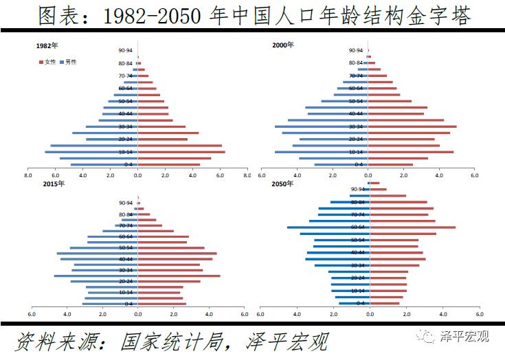 专家谈中国人口危机_中国生育报告2019 拯救中国人口危机刻不容缓