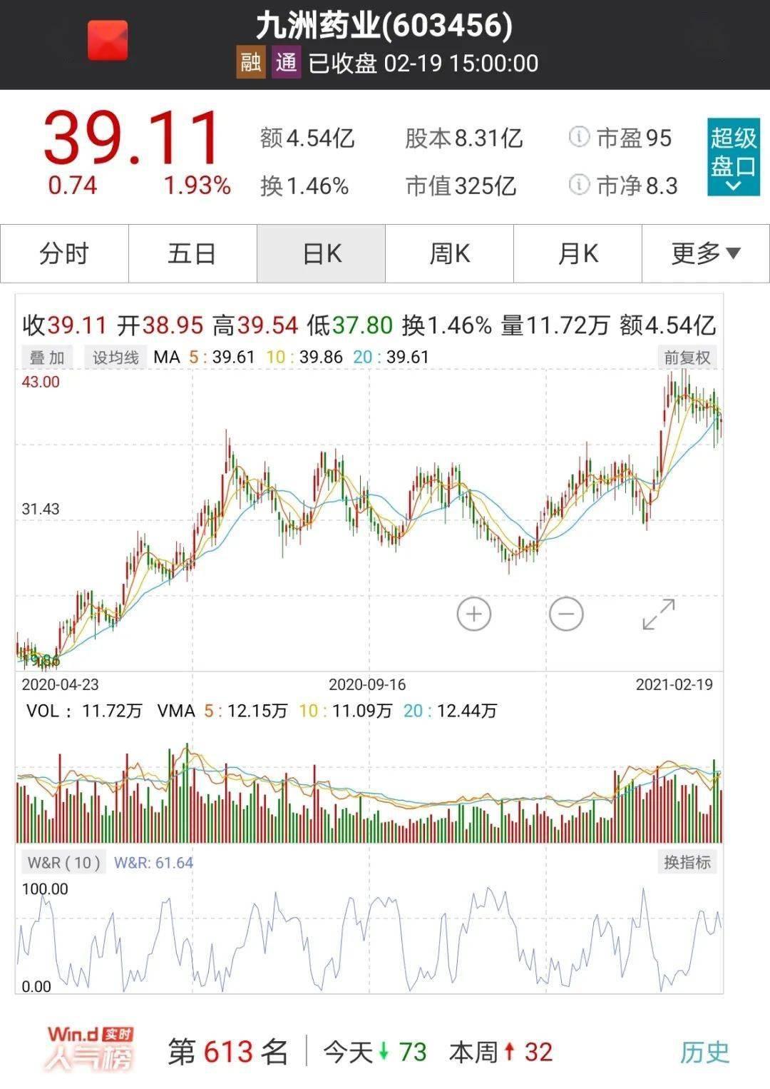 要怎么找可以上网赚钱的办法?这类投资突然火了!傅鹏博、冯波、刘格菘、朱少醒、葛兰等顶流基金经理全出手了,这些股票将有大机会?!
