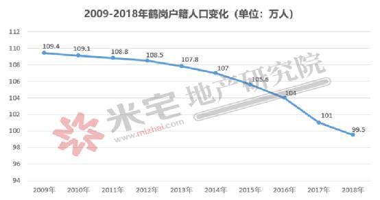 城市的gdp是什么怎么计算的_历史首次 广州深圳GDP增量超过北京上海